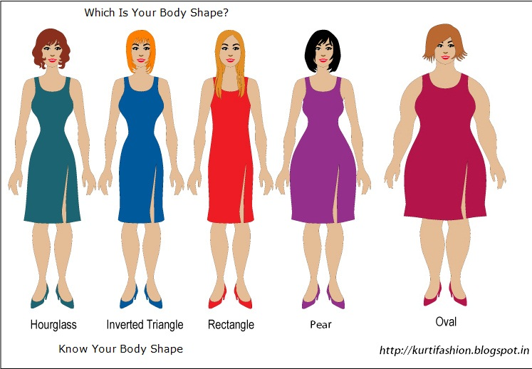 choose kurti as per your body shape – manokanksha